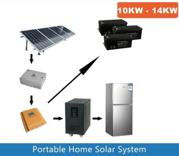 solar standby